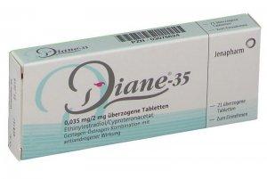 diane-35-tabletten-antibabypille